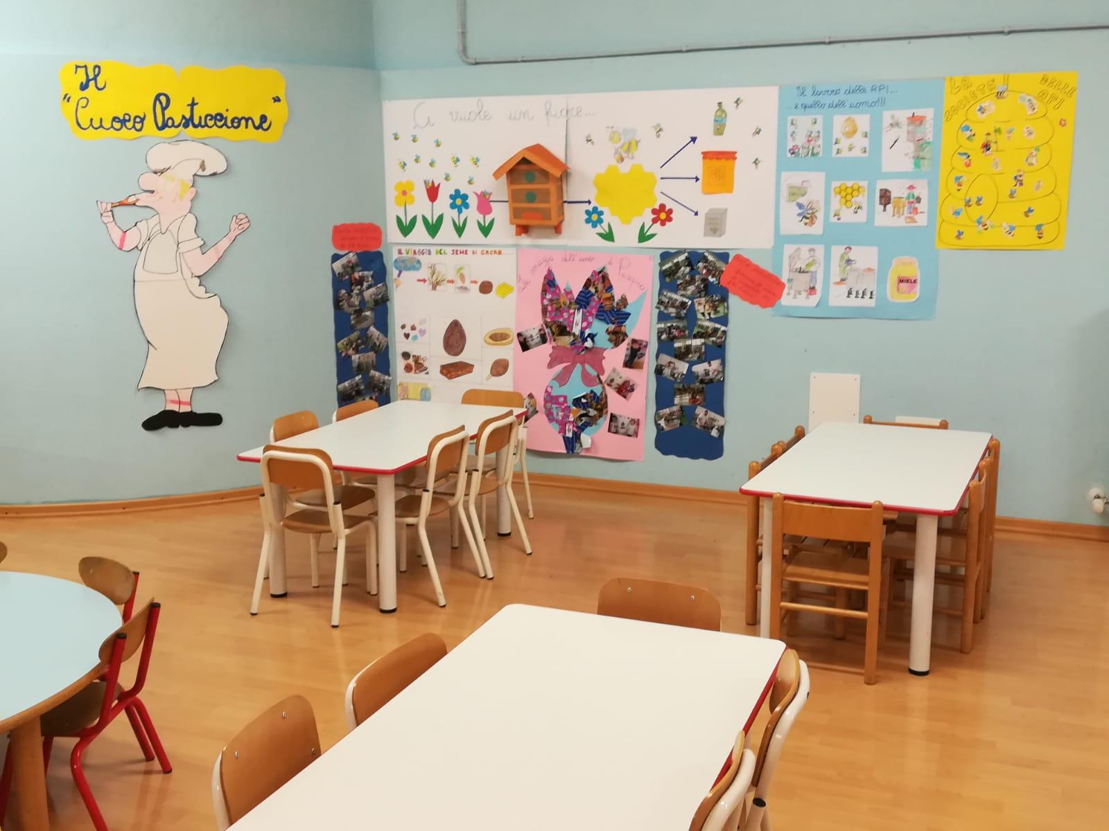 Foto casetta Fantasia, foto raffigurante l'area apprendimento dei bimbi